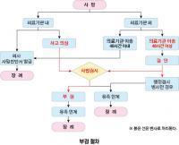 [마지막 복지①] 병사 알고보니 타살? 국가가 시신관리 나서야 하는 까닭