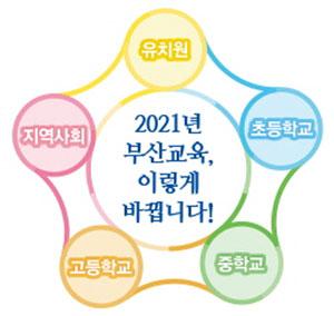 부산광역시 교육청